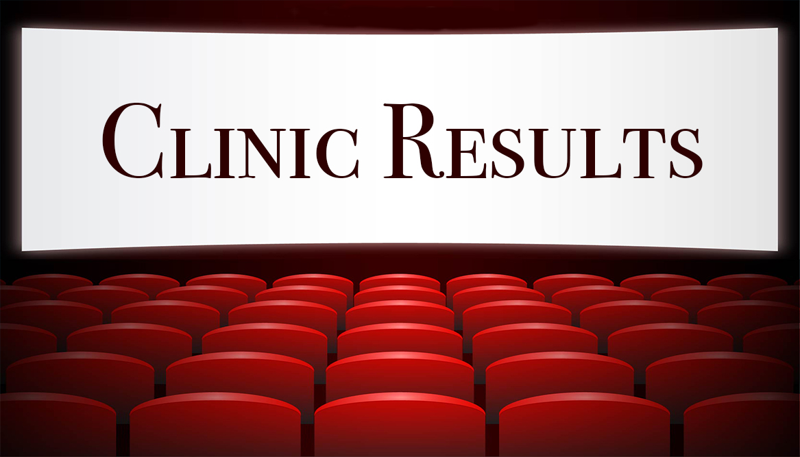 Results of Clinic #3 –  Birds